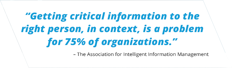 Getting critical information to the right person, in context, is a problem for 75% of organizations